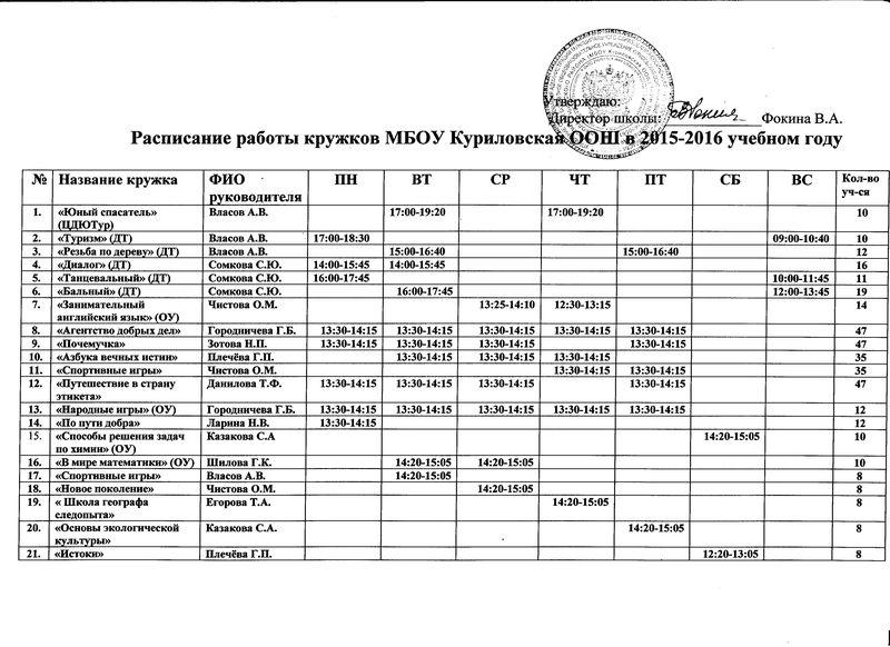 Расписание работы кружков на 2015-2016 у.г.