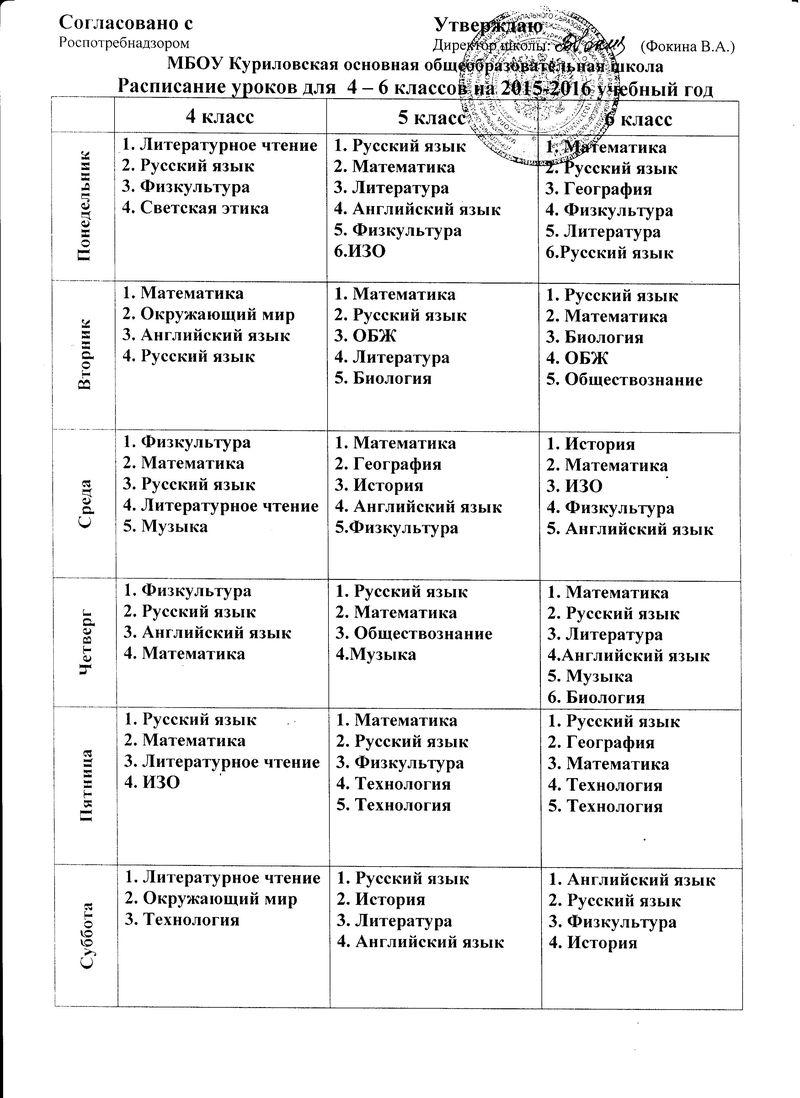 Расписание уроков для 4-6 классов