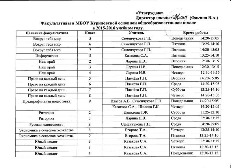 Расписание факультативов на 2015 -2016 у.г.